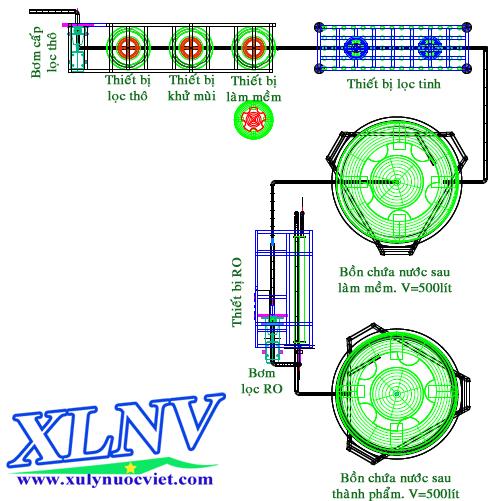 Mặt bằng hệ thống xử lý nước tinh khiêt công suất 250 lít/h
