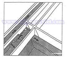 Sơ đồ hệ thống máng phân phối nước thô vào bể lọc Hình giới thiệu sơ đồ bố trí máng phân phối nước thô qua lỗ và đập tràn chảy hở vào máng chữ V phân phối nước quét bề mặt. Điều chỉnh lưu lượng giữa các bể bằng cách điều chỉnh cao độ cửa tràn.